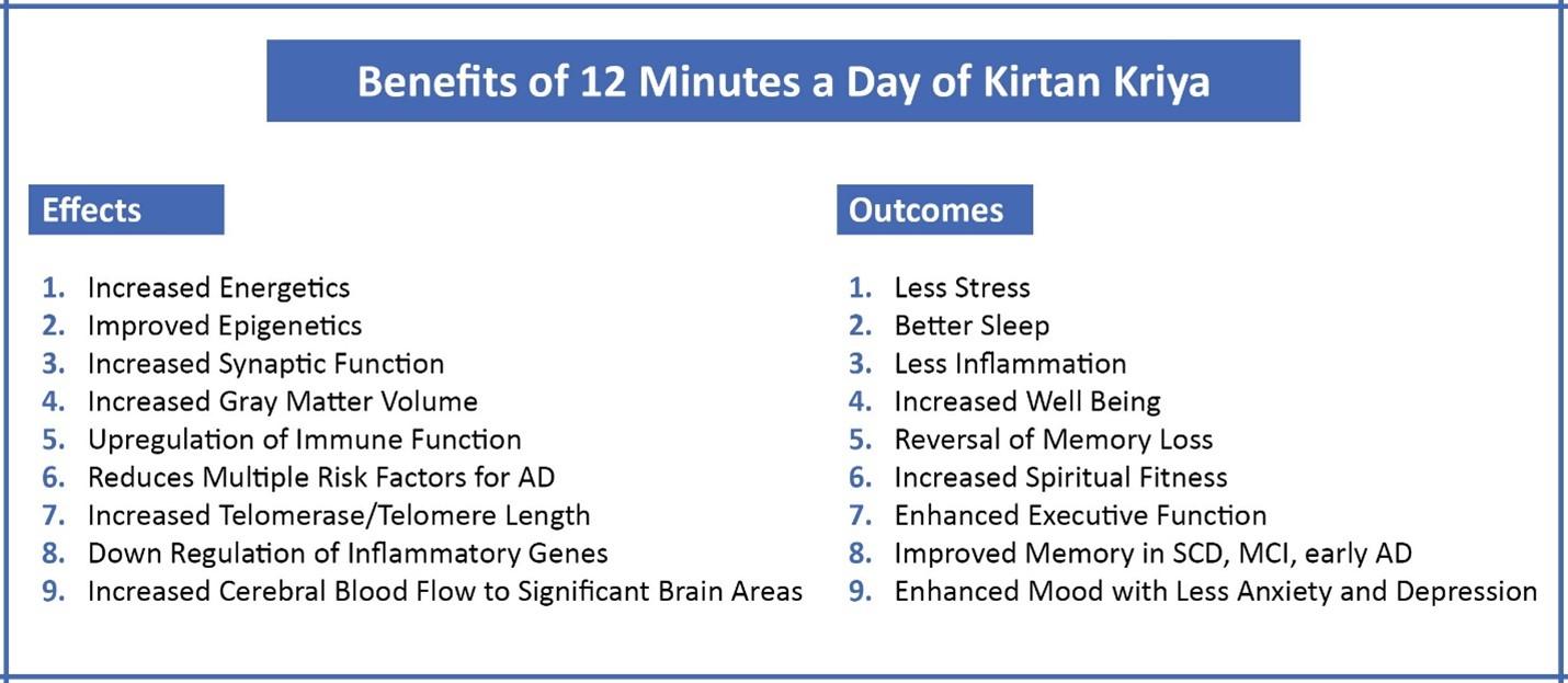 benefitsofkirtankriya